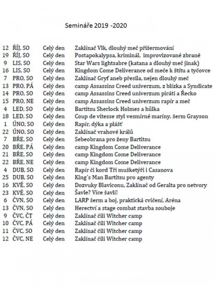 Semináře 2019 až 2020